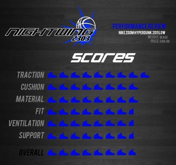 Nike-Zoom-Hyperdunk-2011-Low-Performance
