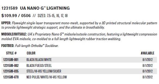 Under-Armour-Nano-G-Lightning-3