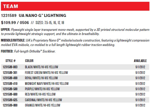 Under-Armour-Nano-G-Lightning-6