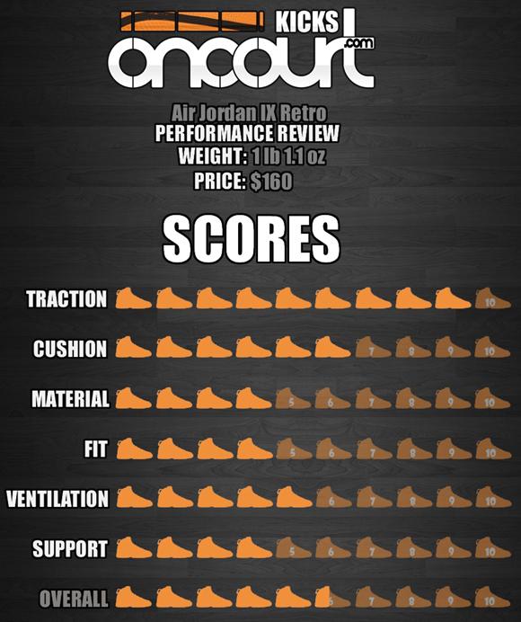 4cd02ece93b1 air jordan 9 performance review