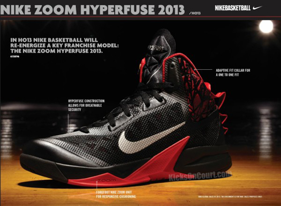 Nike Zoom Hyperfuse 2013 Tech Sheet