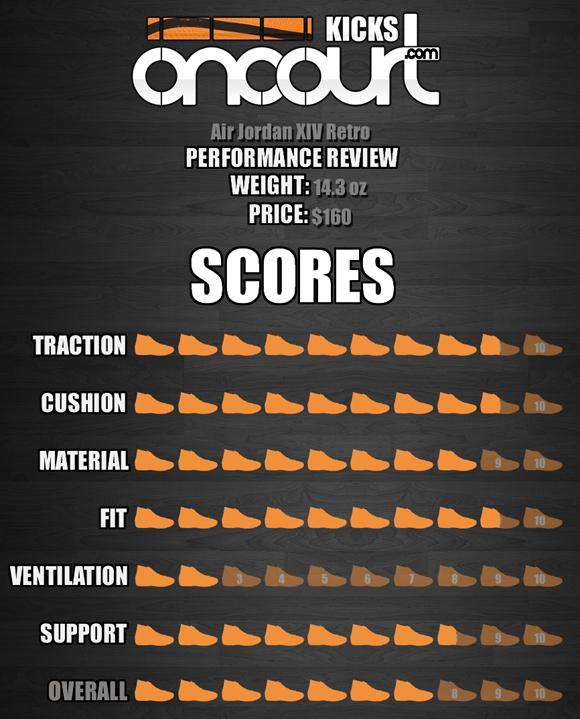 air jordan 14 performance review