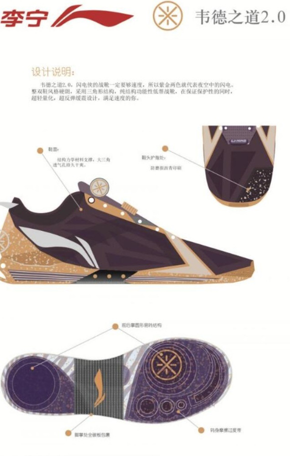 Li-Ning Way of Wade 2.0