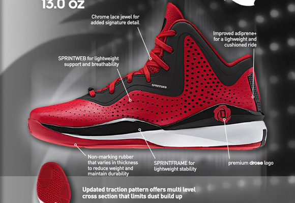 adidas D Rose 773 III WearTesters