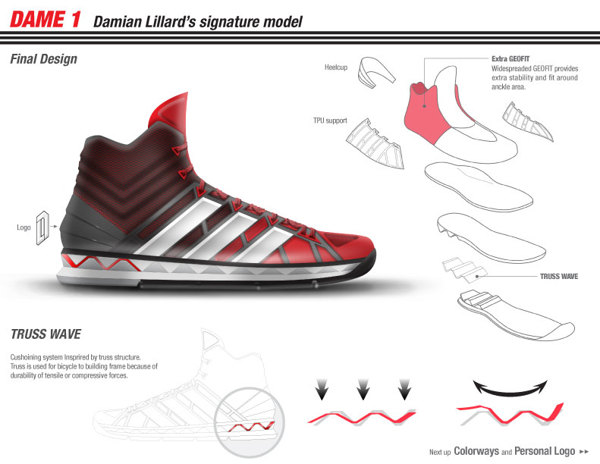 harden adidas shoes concept
