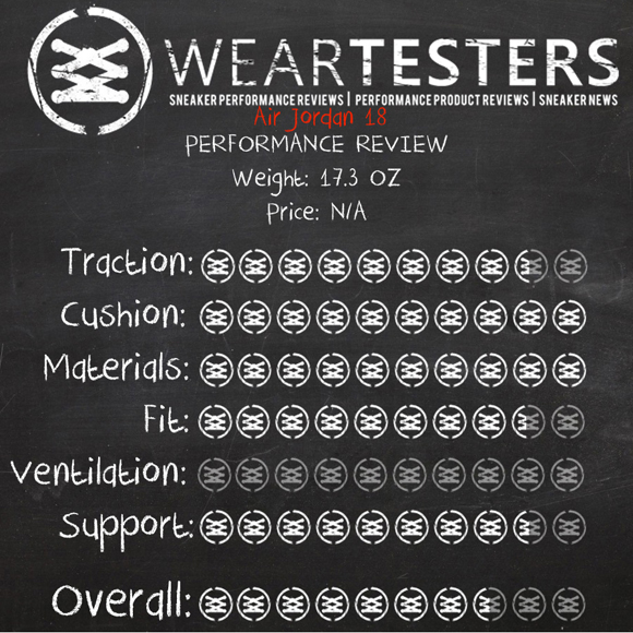 air jordan 18 performance review
