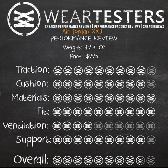 Air Jordan XX9 Performance Review 8
