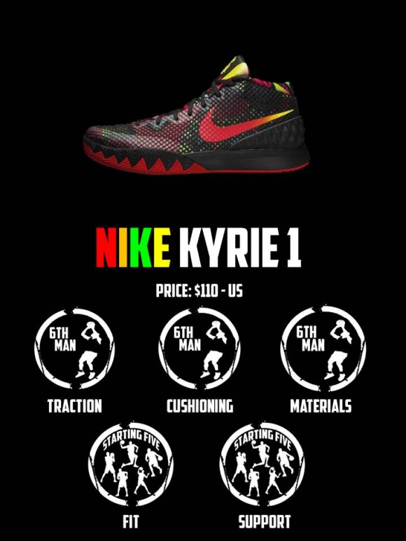 pretty nice 0b7a8 c5778 Nike Kyrie 1 Performance Review | Duke4005 - WearTesters