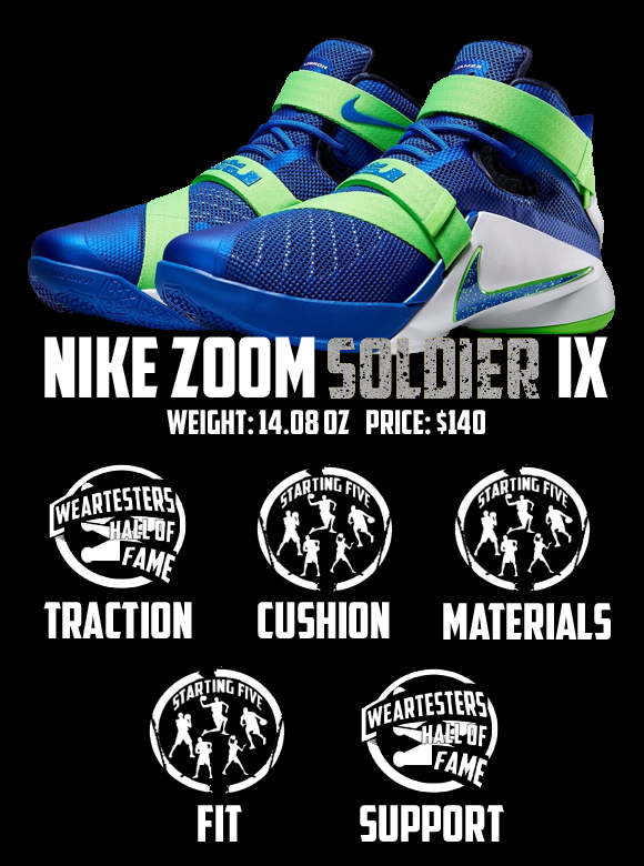 low priced 5a37d 787f0 Nike Zoom Soldier IX (9) Performance Review - WearTesters