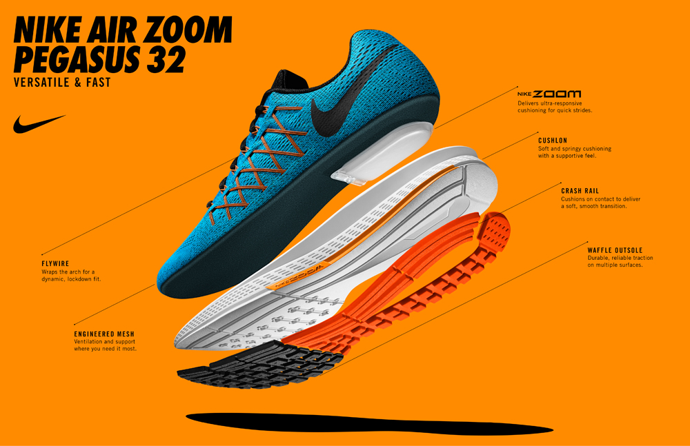 san francisco 8bb5e 509cb Faster and Faster With Nike Zoom Air Collection - WearTesters