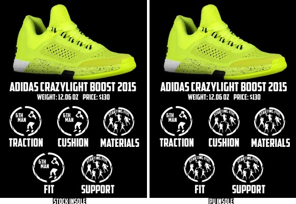 crazylight boost 2015
