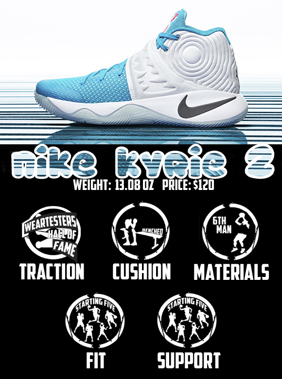 hot sale online ca655 8a565 Nike Kyrie 2 Performance Review - WearTesters
