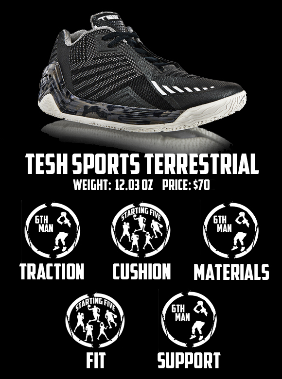 TESH Terrestrial Performance Review 8