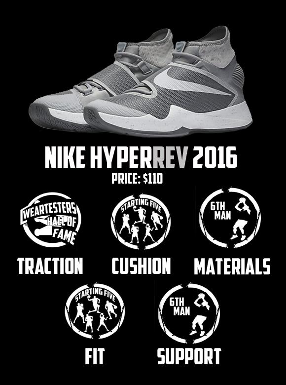 HyperRev 2016 Score Card