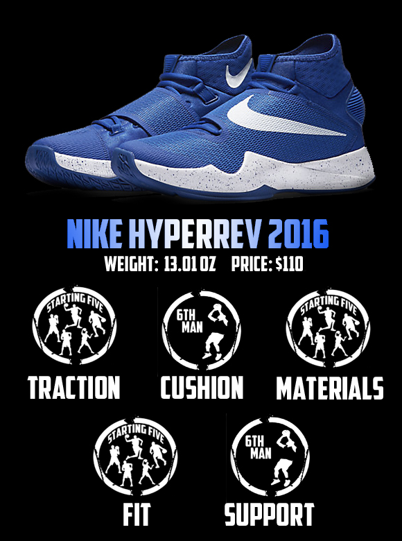 Nike HyperRev 2016 Performance Review WearTesters