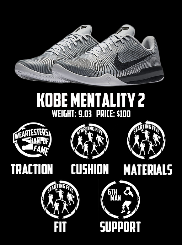 nike kobe mentality 2 performance review weartesters