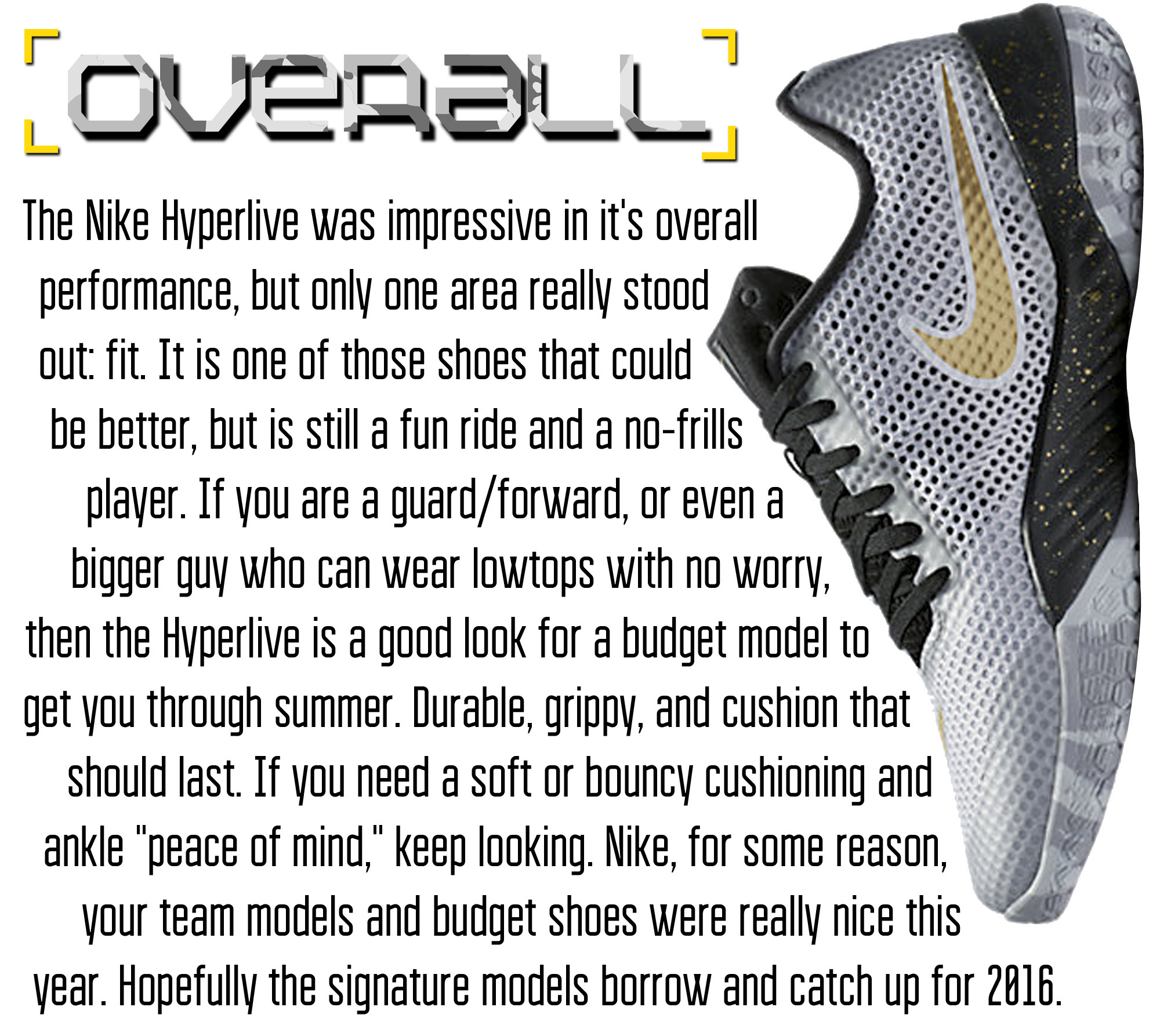 Nike Hyperlive Performance Test
