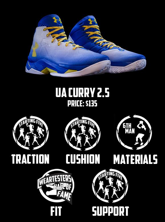 Curry 2.5 Score Card