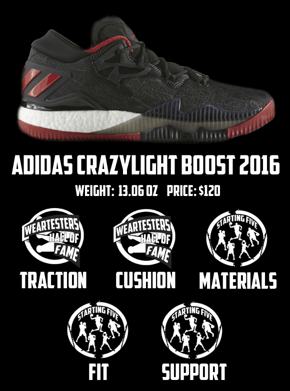 adidas CrazyLight Boost 2016 Performance Score
