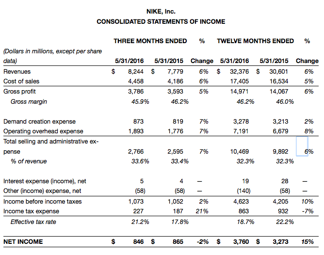 Nike annual report analysis