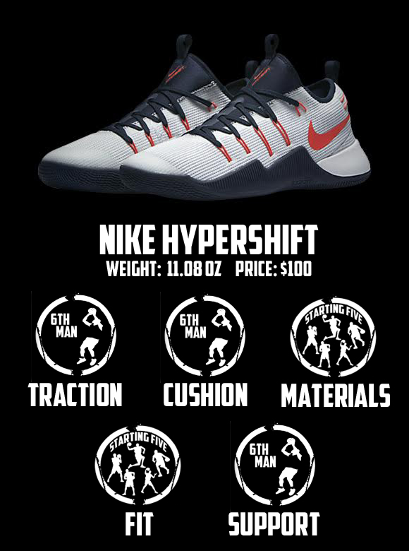 Nike Hypershift Review