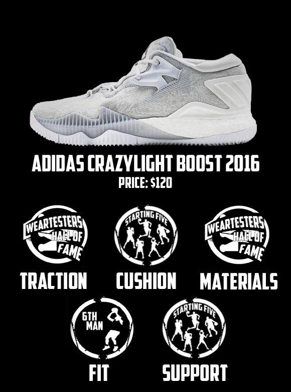 Adidas Crazylight 2016 Recensione fquNIFv