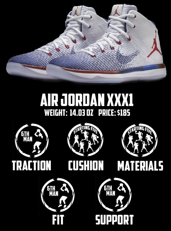 Air Jordan XXXI Score