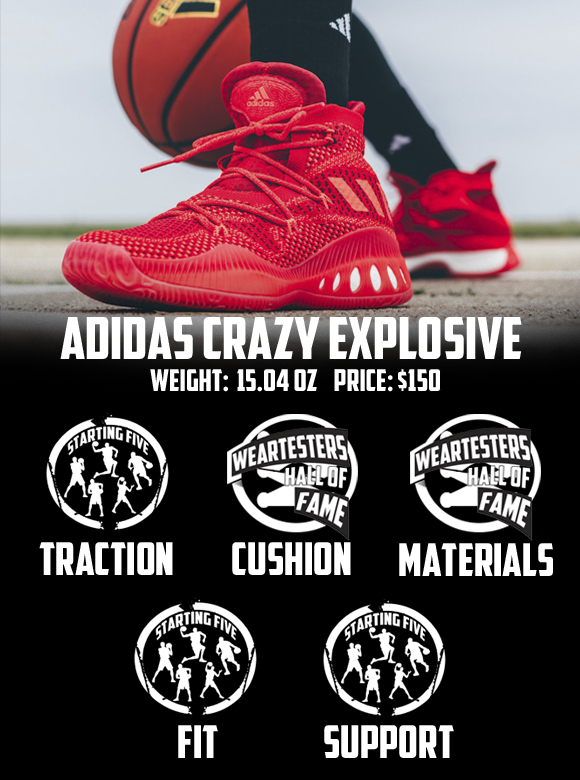 adidas Crazy Explosive Performance Review Score