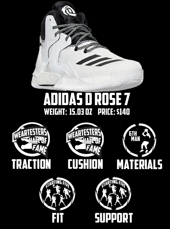 adidas D Rose 7 Performance Review Score