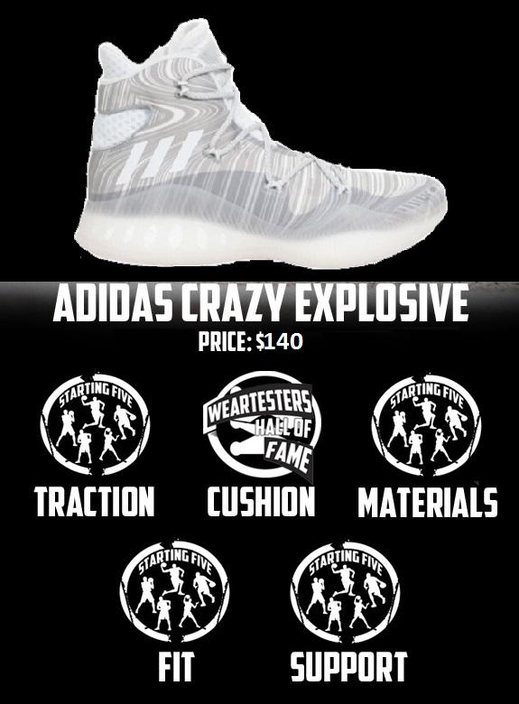 Évaluation De La Performance Explosive Fou Adidas 2016 NQZPqTrY