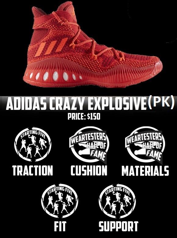Adidas Explosivos Loca 2016 Weartesters xvdqQfiK7