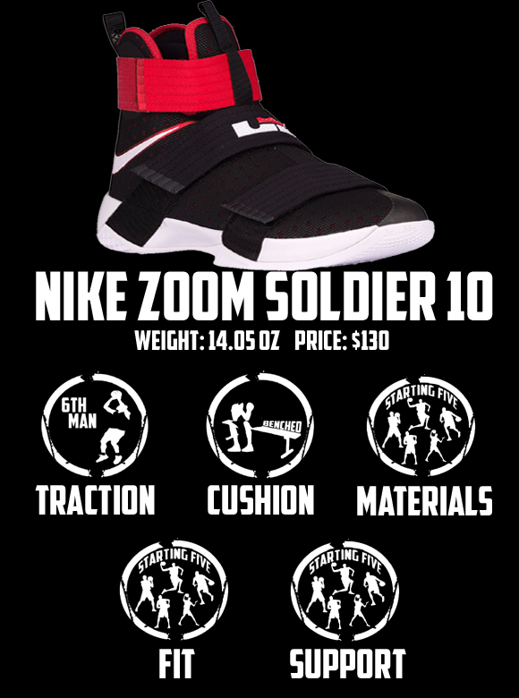 nike-zoom-soldier-10-performance-review-score