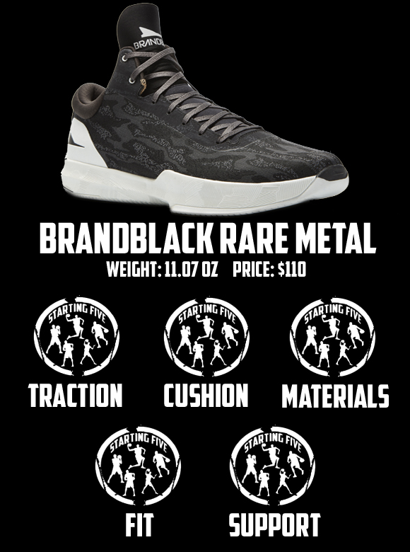 brandblack-rare-metal-performance-review-score