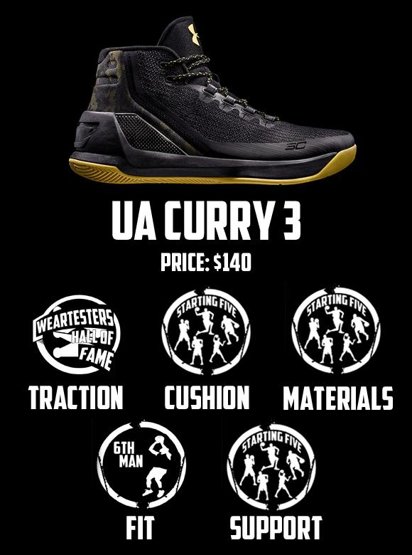 curry-3-scorecard