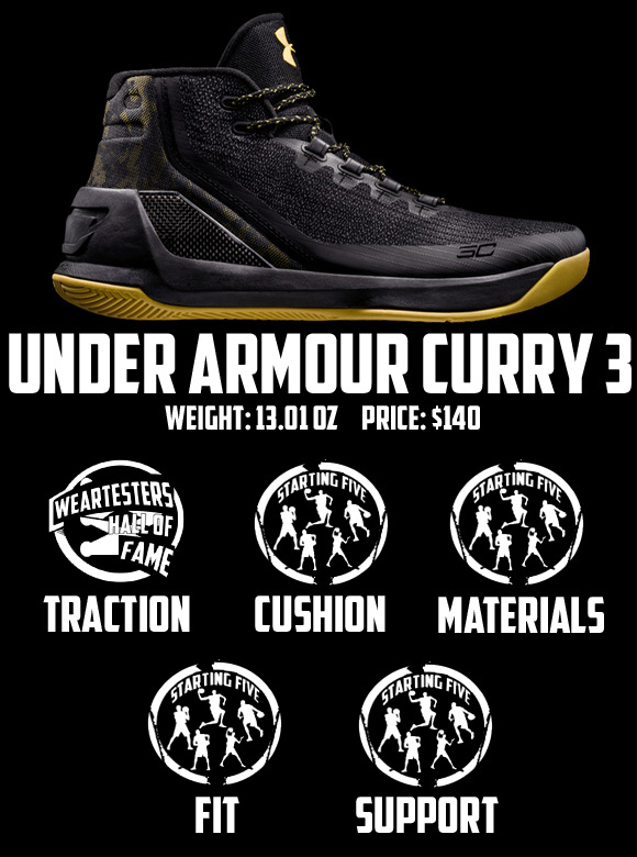 7ed7837dcb16 ... under armour curry 3 performance review score ...