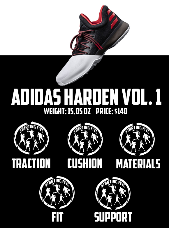 adidas harden 1 performance review