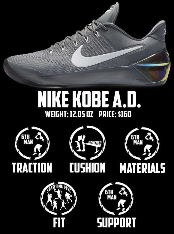 buy popular b021c f1622 Nike Kobe A.D. Performance Review - WearTesters