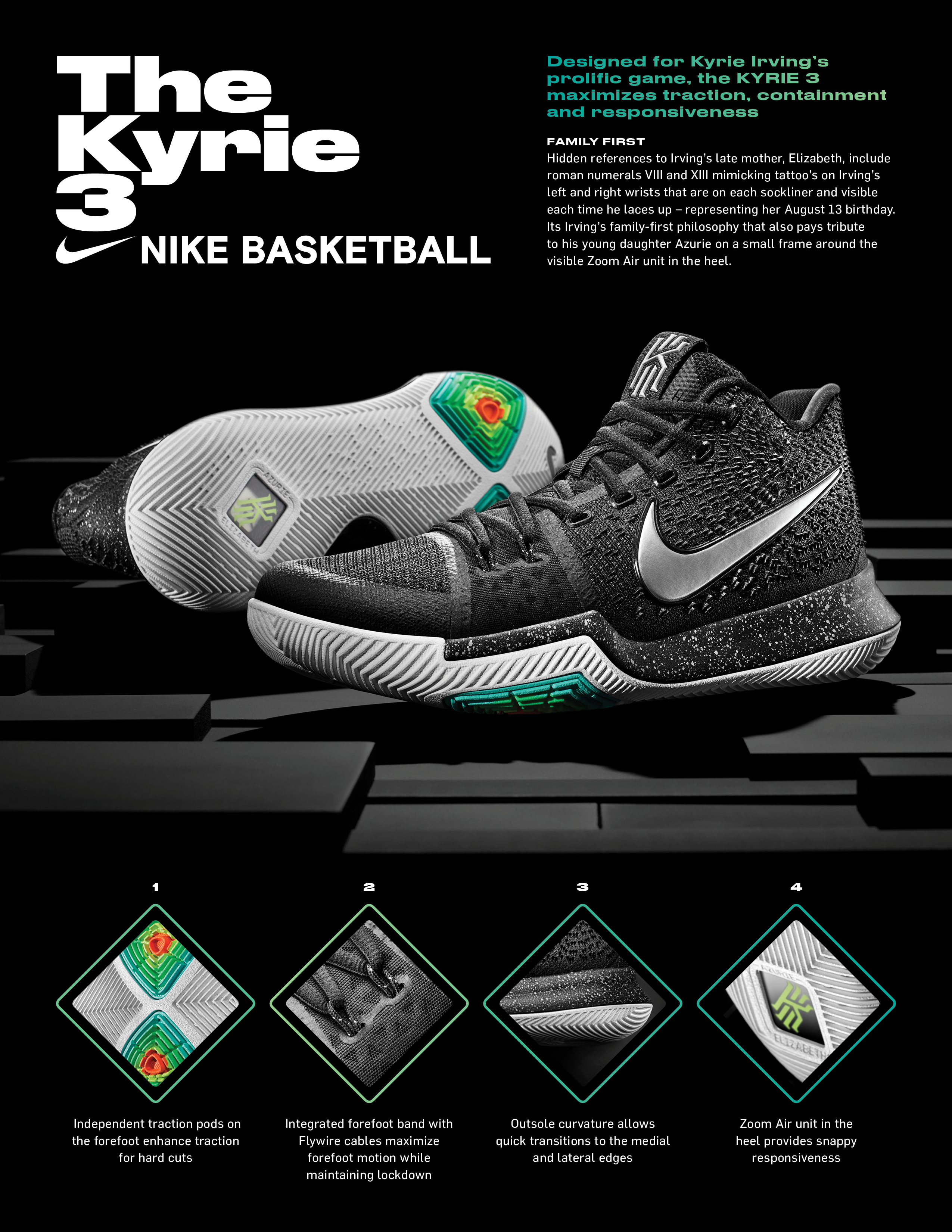 online retailer cec05 007b4 Nike-Officially-Unveils-the-Kyrie-3-9.jp