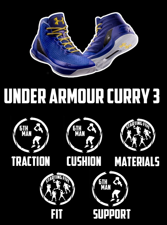 Buy cheap Online stephen curry shoes women green,Fine Shoes