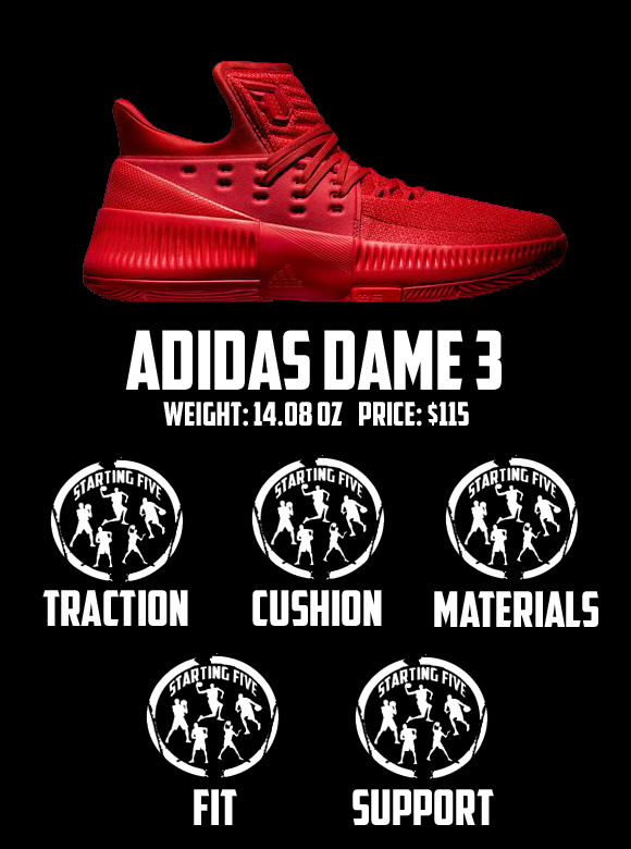 All About Basketball Shoes Page 142 Sports
