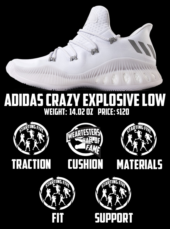 adidas Crazy Explosive Low Performance Review Score