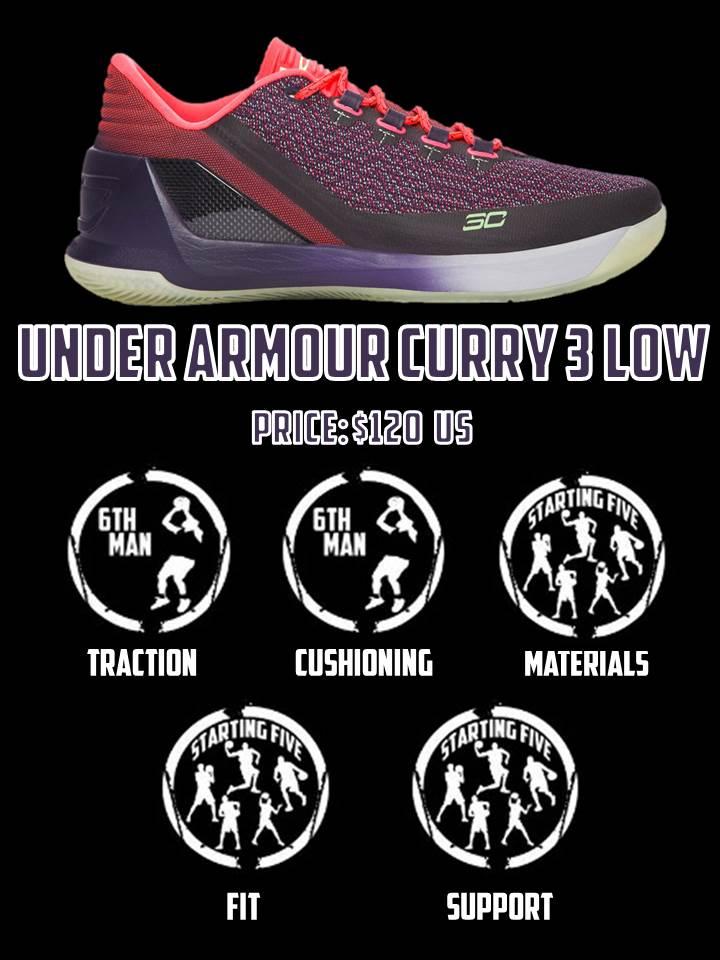 under armour curry 3 low scorecard duke4005