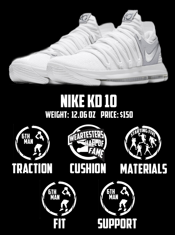 bbdac4d4e0e0 ... Nike KD 10 Performance Review scorecard . ...