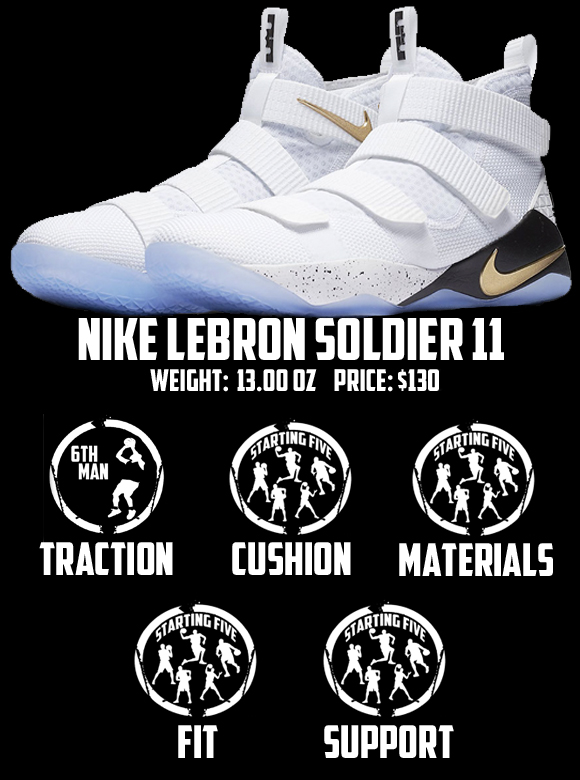 lowest price a5447 ab17d Nike LeBron Soldier 11 Performance Review - WearTesters