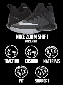 Nike-Zoom-Shift-Performance-Review-Scores-WearTesters .