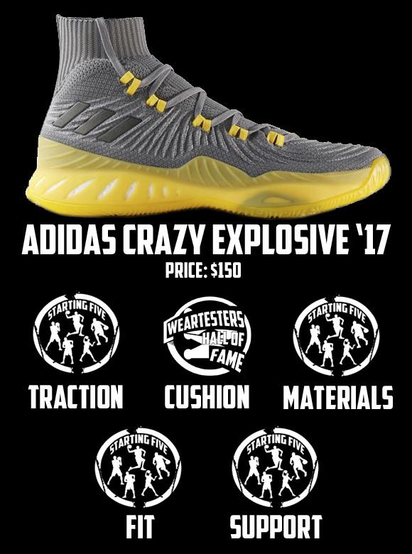 Adidas 2017 Opinión Explosiva Loca XgiCff