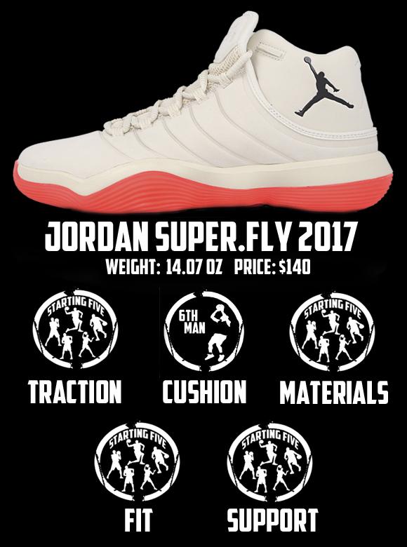 jordan superfly 2017 review