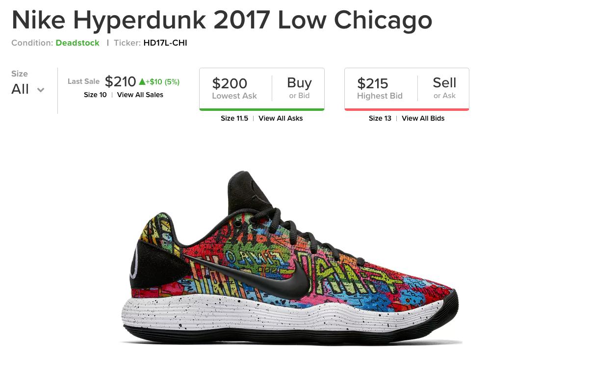 73ced3b606a Nike Hyperdunks Low 2010 2017 Calendar