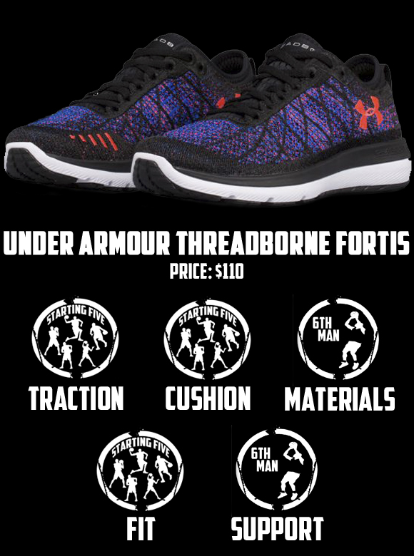 new products 0f1b6 0e78f Under Armour Threadborne Fortis 3 Performance Review ...