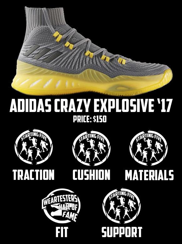 Adidas Gal Eksplosive 2016 Weartesters rfHhGL